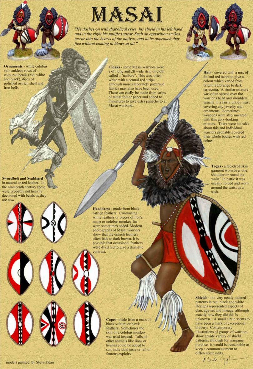 What Paint Colour To Paint Zulus