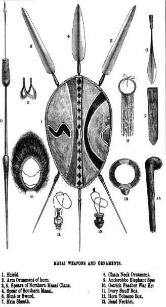 Masai weapons 2
